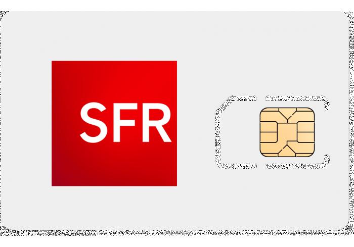 KIT SIM SFR